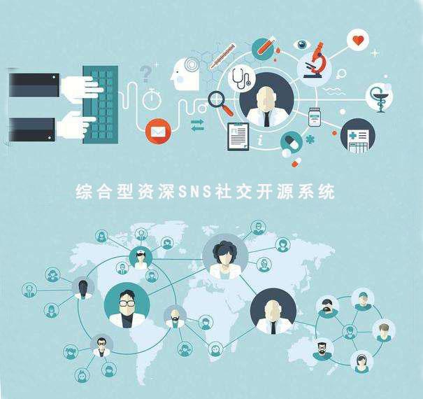 社交开源系统